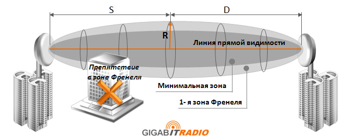скачать торрент зону бесплатно на русском языке - фото 6